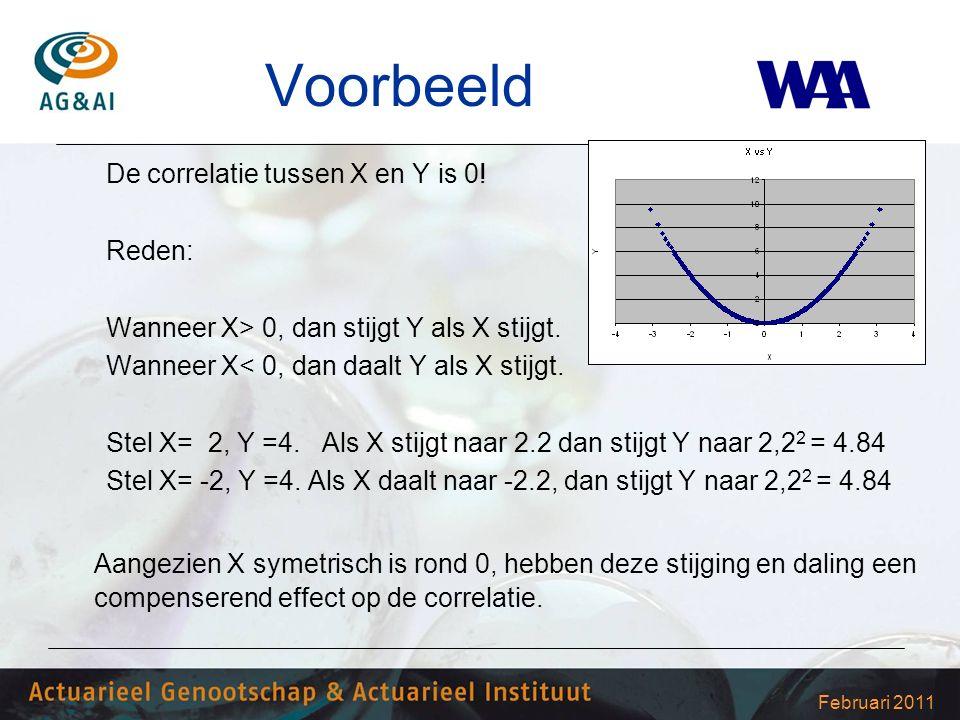 Februari 2011 Voorbeeld De correlatie tussen X en Y is 0! Reden: Wanneer X> 0, dan stijgt Y als X stijgt. Wanneer X< 0, dan daalt Y als X stijgt. Stel
