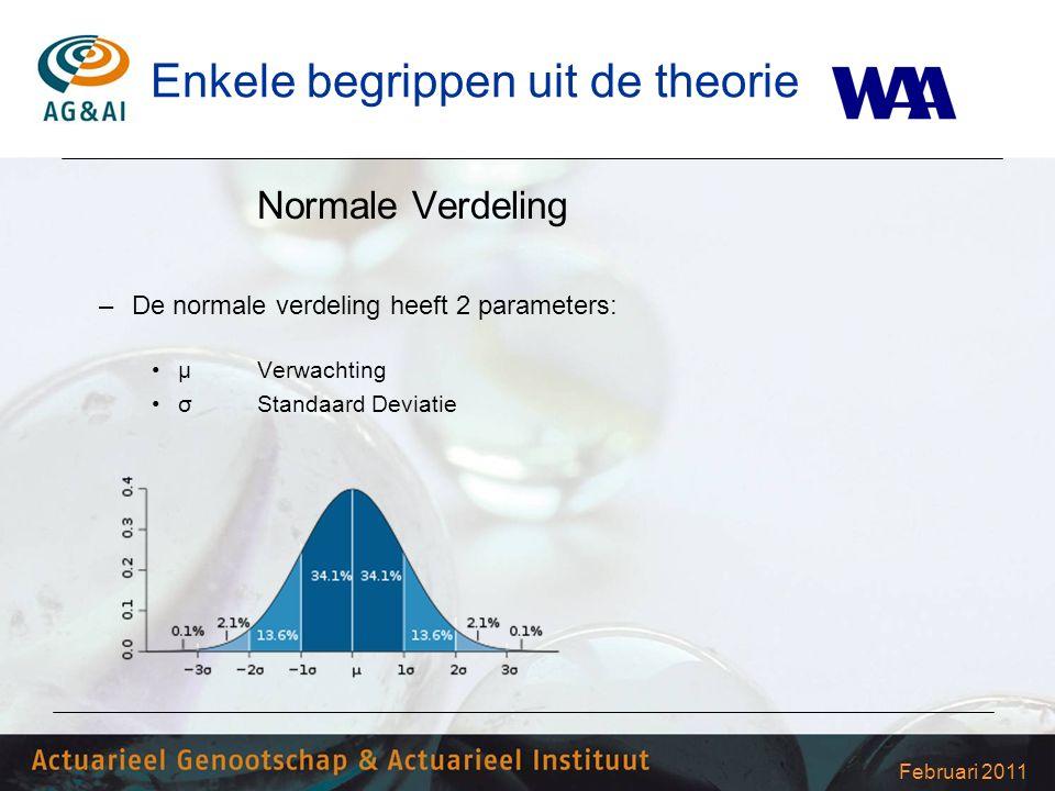 Februari 2011 Enkele begrippen uit de theorie Normale Verdeling –De normale verdeling heeft 2 parameters: μ Verwachting σ Standaard Deviatie