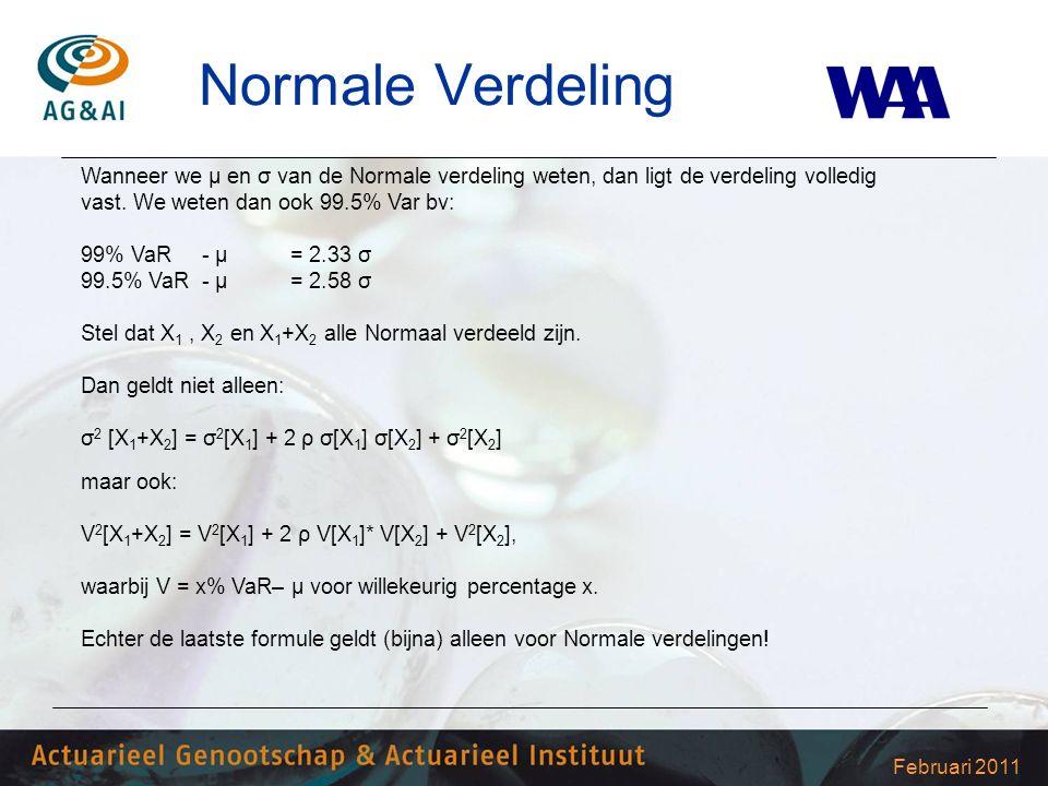 Februari 2011 Normale Verdeling Wanneer we μ en σ van de Normale verdeling weten, dan ligt de verdeling volledig vast. We weten dan ook 99.5% Var bv: