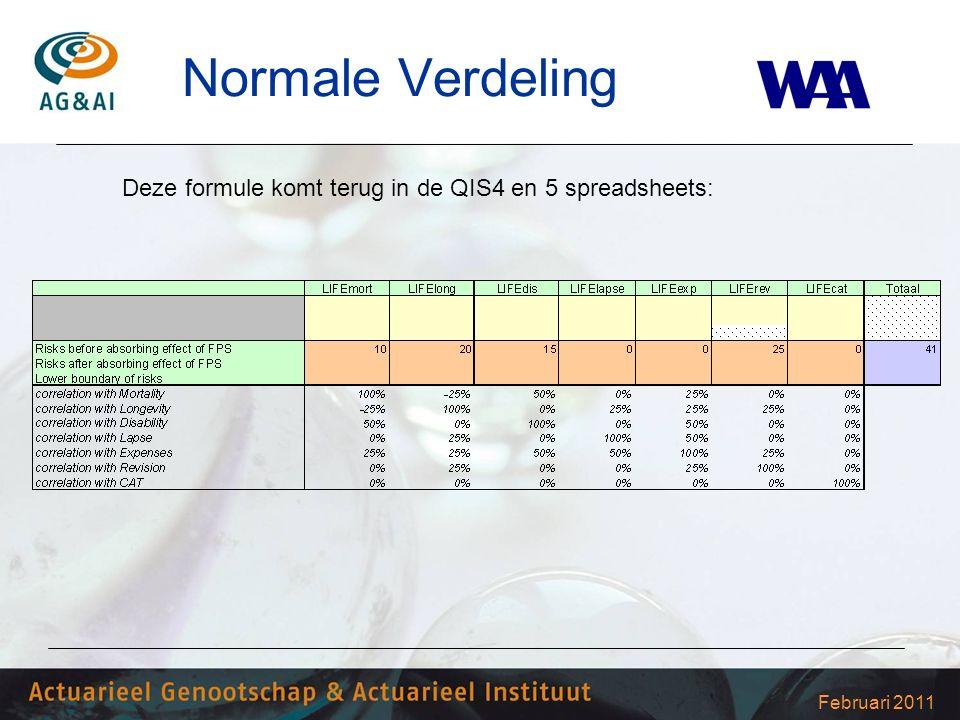 Februari 2011 Normale Verdeling Deze formule komt terug in de QIS4 en 5 spreadsheets: