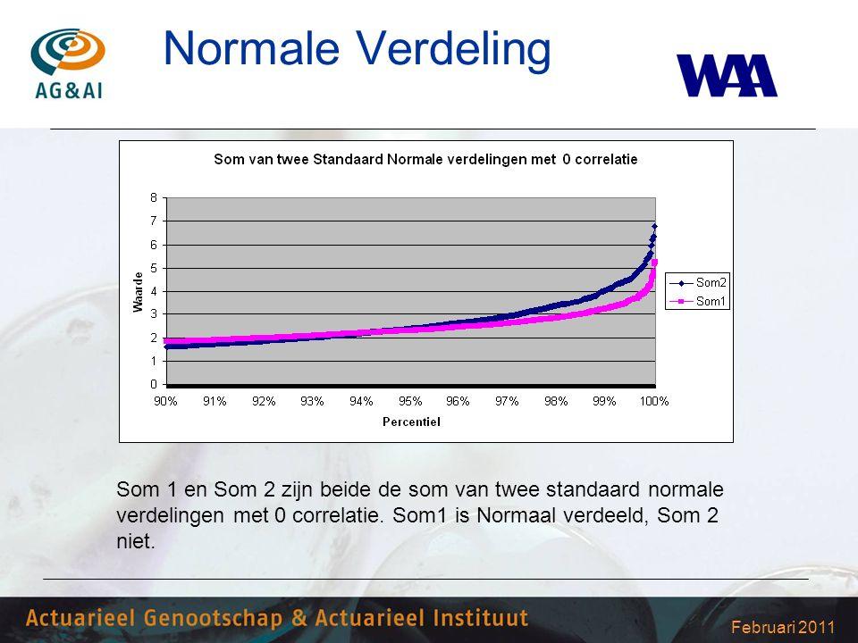 Februari 2011 Normale Verdeling Som 1 en Som 2 zijn beide de som van twee standaard normale verdelingen met 0 correlatie. Som1 is Normaal verdeeld, So