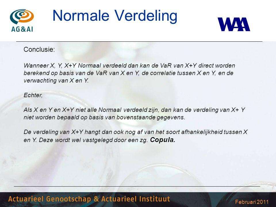 Februari 2011 Normale Verdeling Conclusie: Wanneer X, Y, X+Y Normaal verdeeld dan kan de VaR van X+Y direct worden berekend op basis van de VaR van X en Y, de correlatie tussen X en Y, en de verwachting van X en Y.