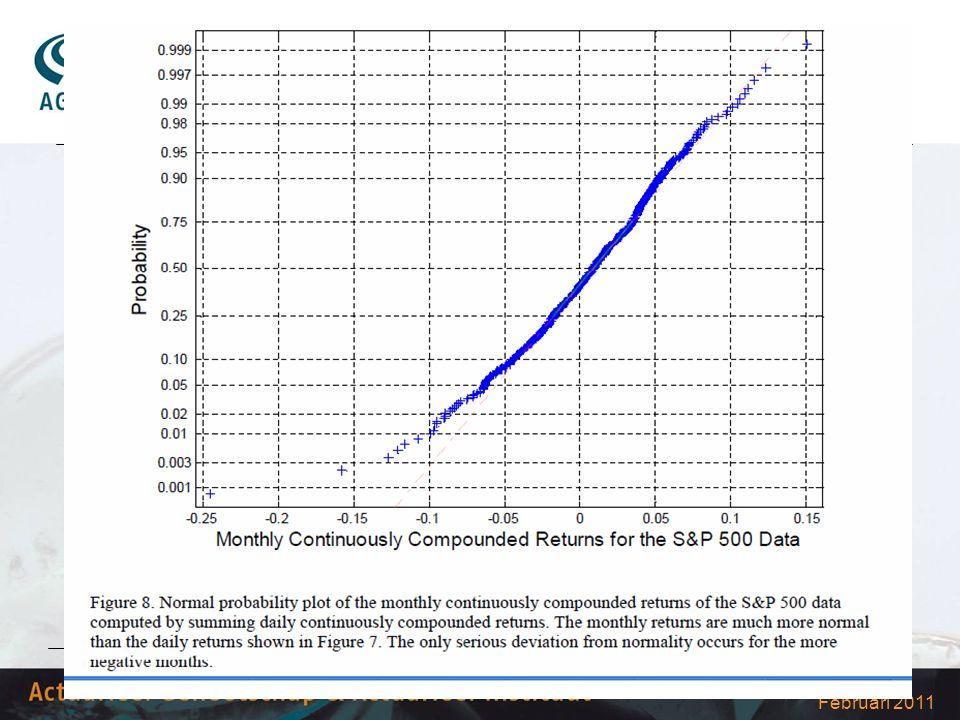 Februari 2011 Centrale Limiet Stelling Voorbeeld: Rendement op Aandelenportefeuille/Index (Log)Normaal verdeeld?