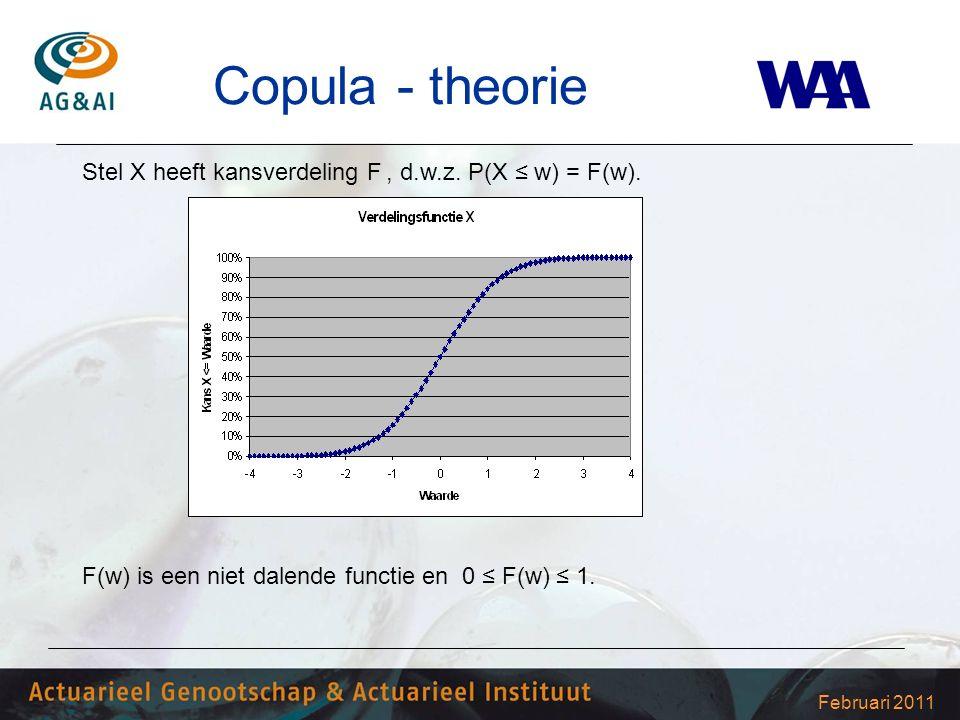 Februari 2011 Copula - theorie Stel X heeft kansverdeling F, d.w.z. P(X ≤ w) = F(w). F(w) is een niet dalende functie en 0 ≤ F(w) ≤ 1.