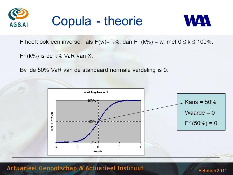 Februari 2011 Copula - theorie F heeft ook een inverse: als F(w)= k%, dan F -1 (k%) = w, met 0 ≤ k ≤ 100%. F -1 (k%) is de k% VaR van X. Bv. de 50% Va