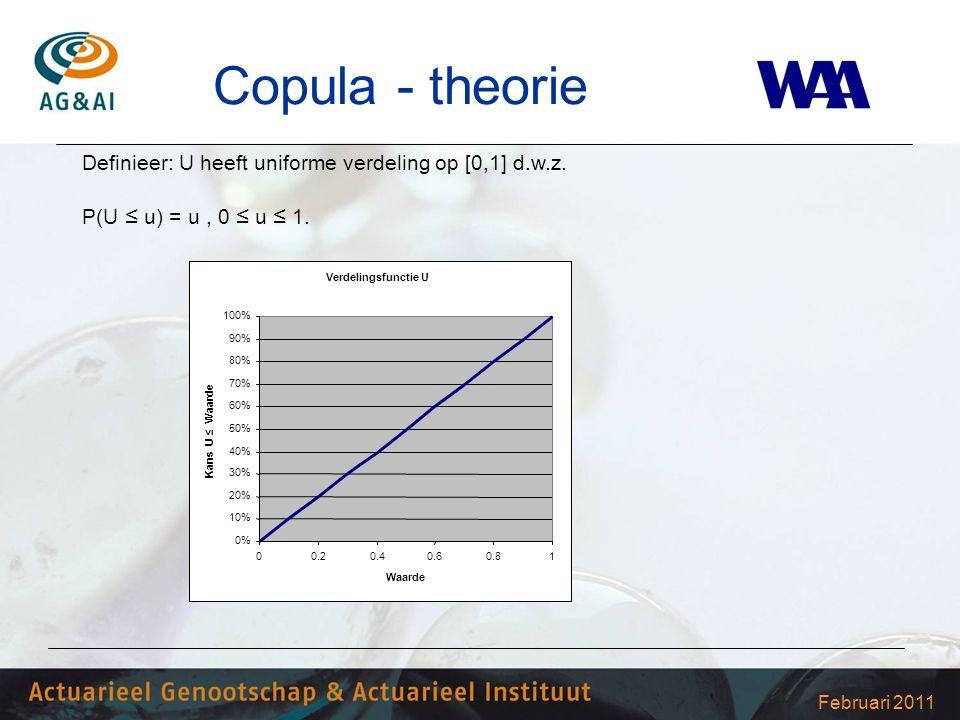 Februari 2011 Copula - theorie Definieer: U heeft uniforme verdeling op [0,1] d.w.z.
