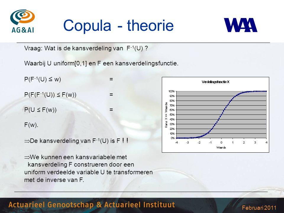 Februari 2011 Copula - theorie Vraag: Wat is de kansverdeling van F -1 (U) ? Waarbij U uniform[0,1] en F een kansverdelingsfunctie. P(F -1 (U) ≤ w) =