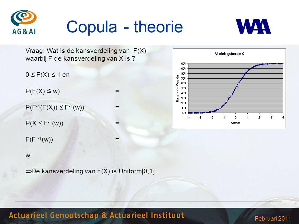 Februari 2011 Copula - theorie Vraag: Wat is de kansverdeling van F(X) waarbij F de kansverdeling van X is .