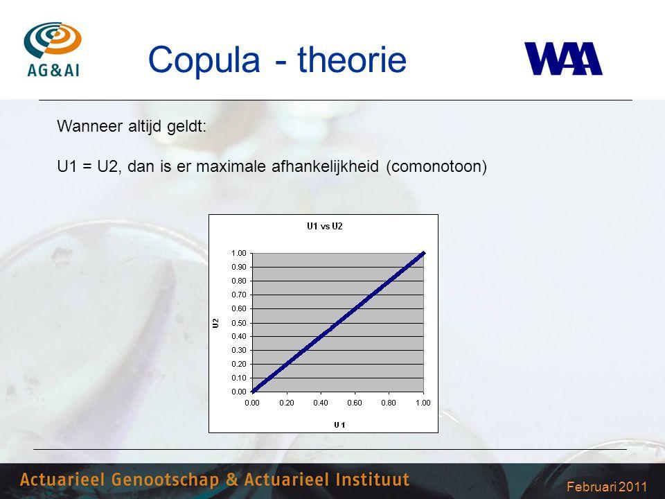 Februari 2011 Copula - theorie Wanneer altijd geldt: U1 = U2, dan is er maximale afhankelijkheid (comonotoon)