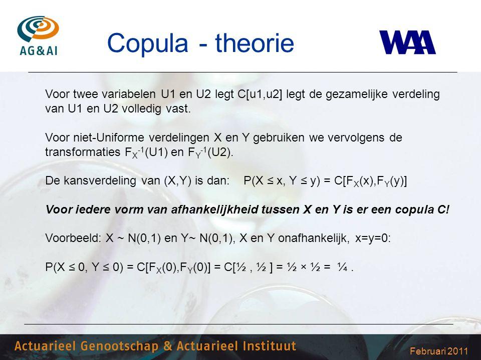 Februari 2011 Copula - theorie Voor twee variabelen U1 en U2 legt C[u1,u2] legt de gezamelijke verdeling van U1 en U2 volledig vast.