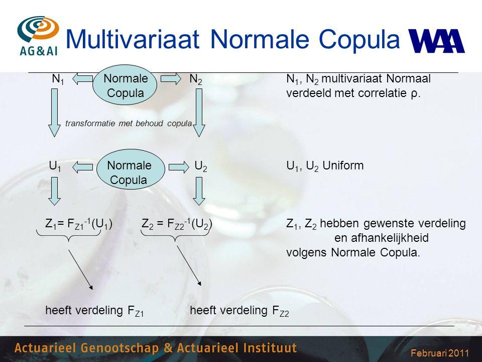 Februari 2011 Multivariaat Normale Copula N 1 Normale N 2 N 1, N 2 multivariaat Normaal Copulaverdeeldmet correlatie ρ. transformatie met behoud copul