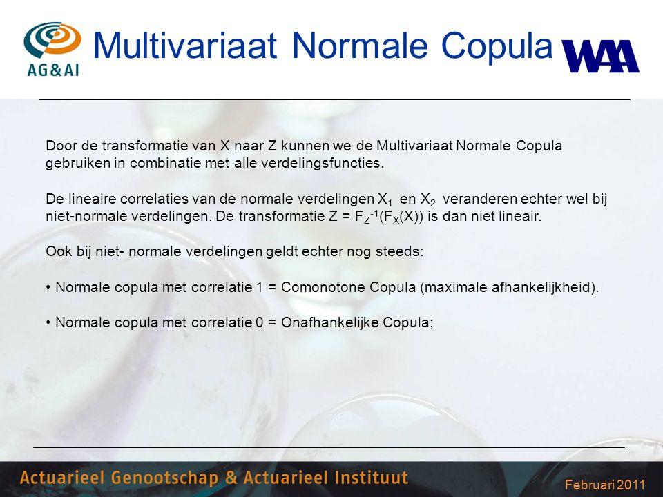 Februari 2011 Multivariaat Normale Copula Door de transformatie van X naar Z kunnen we de Multivariaat Normale Copula gebruiken in combinatie met alle verdelingsfuncties.