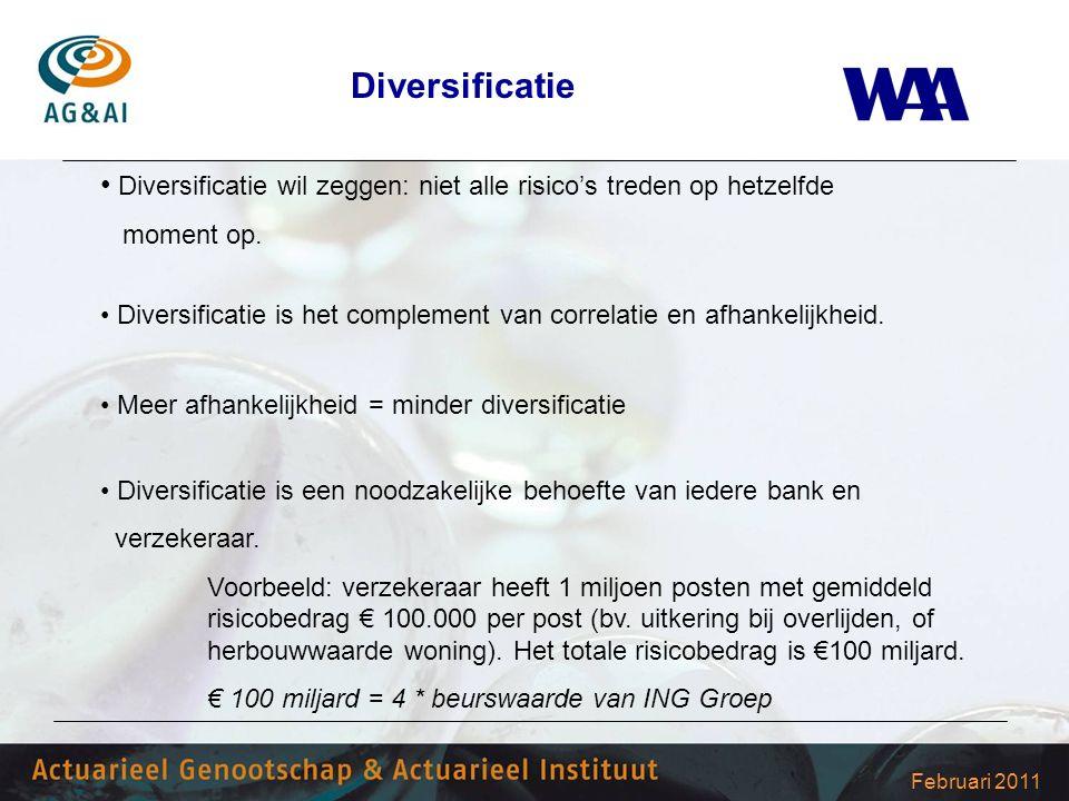Februari 2011 Diversificatie Diversificatie wil zeggen: niet alle risico's treden op hetzelfde moment op. Diversificatie is het complement van correla