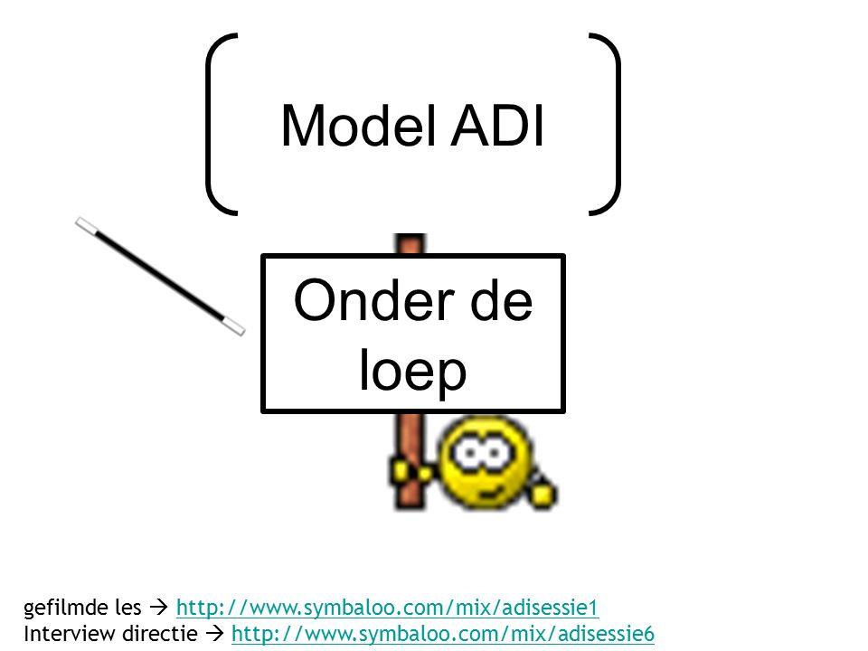 Model ADI Onder de loep gefilmde les  http://www.symbaloo.com/mix/adisessie1http://www.symbaloo.com/mix/adisessie1 Interview directie  http://www.symbaloo.com/mix/adisessie6http://www.symbaloo.com/mix/adisessie6