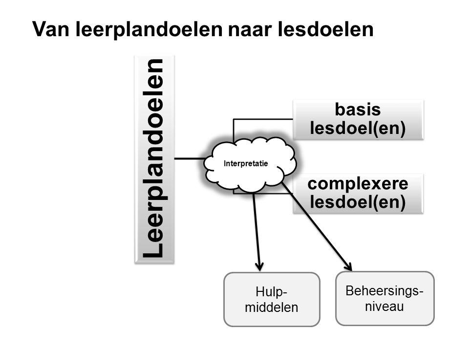 Van leerplandoelen naar lesdoelen Leerplandoelen basis lesdoel(en) complexere lesdoel(en) Hulp- middelen Beheersings- niveau Interpretatie