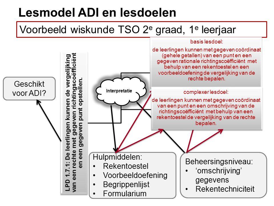 Lesmodel ADI en lesdoelen Voorbeeld wiskunde TSO 2 e graad, 1 e leerjaar LPD 1.7.1: De leerlingen kunnen de vergelijking van een rechte met gegeven richtingscoëfficiënt en een gegeven punt opstellen.