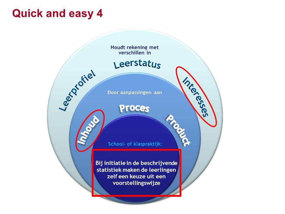 Quick and easy 4 Bij initiatie in de beschrijvende statistiek maken de leerlingen zelf een keuze uit een voorstellingswijze