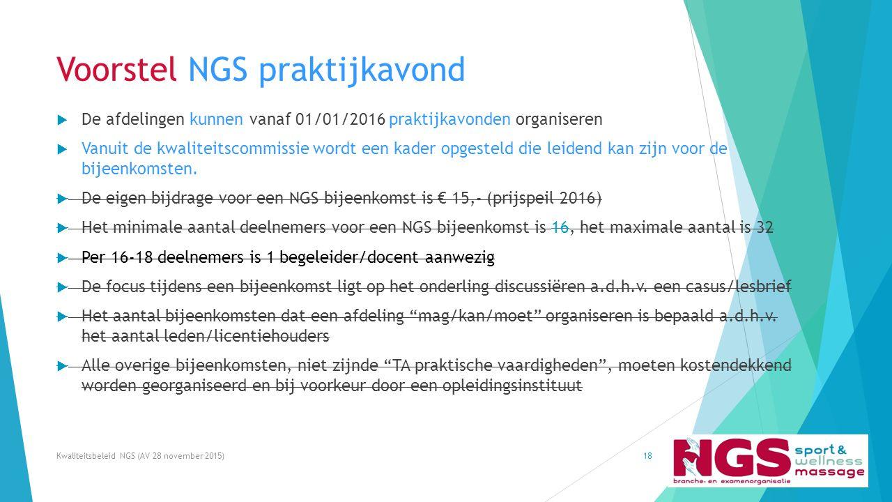 Voorstel NGS praktijkavond Kwaliteitsbeleid NGS (AV 28 november 2015)18  De afdelingen kunnen vanaf 01/01/2016 praktijkavonden organiseren  Vanuit d