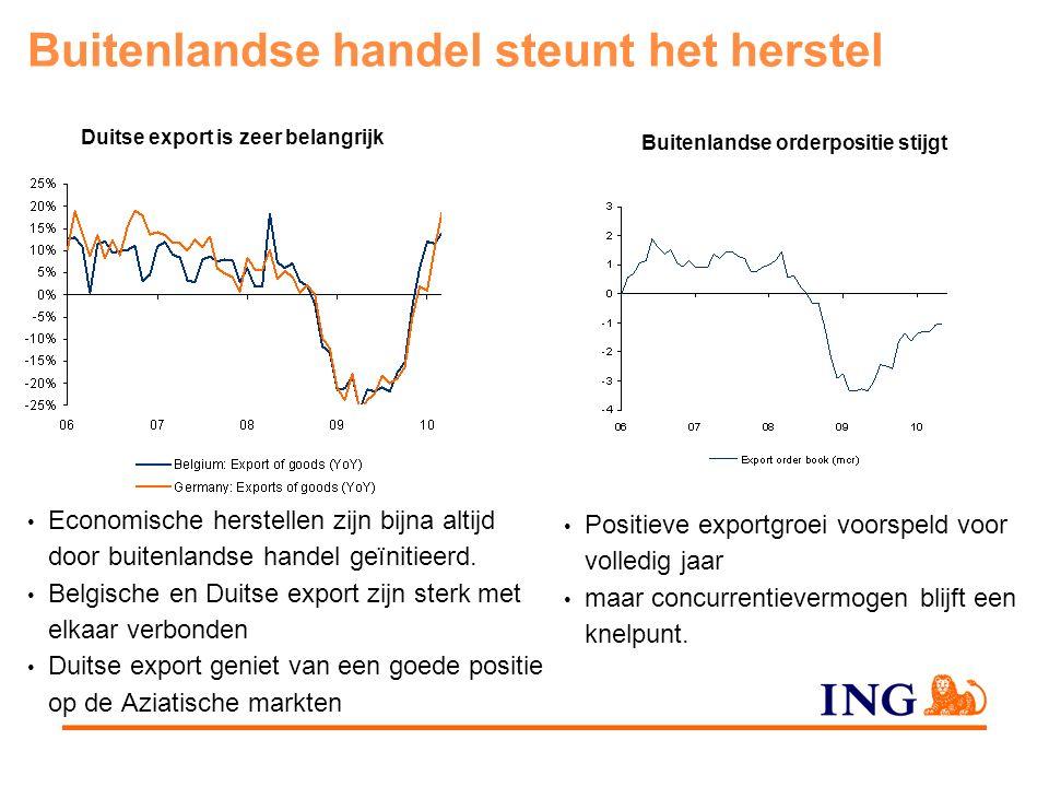 Buitenlandse handel steunt het herstel Economische herstellen zijn bijna altijd door buitenlandse handel geïnitieerd.