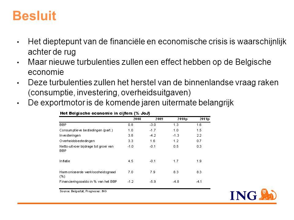 Besluit Het dieptepunt van de financiële en economische crisis is waarschijnlijk achter de rug Maar nieuwe turbulenties zullen een effect hebben op de Belgische economie Deze turbulenties zullen het herstel van de binnenlandse vraag raken (consumptie, investering, overheidsuitgaven) De exportmotor is de komende jaren uitermate belangrijk