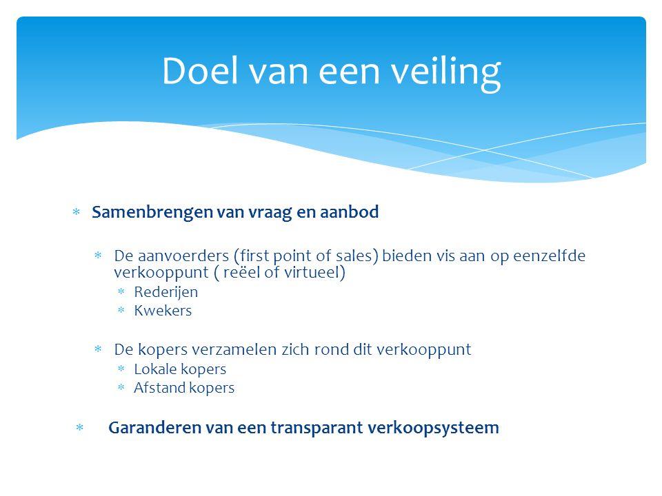 Samenbrengen van vraag en aanbod  De aanvoerders (first point of sales) bieden vis aan op eenzelfde verkooppunt ( reëel of virtueel)  Rederijen 
