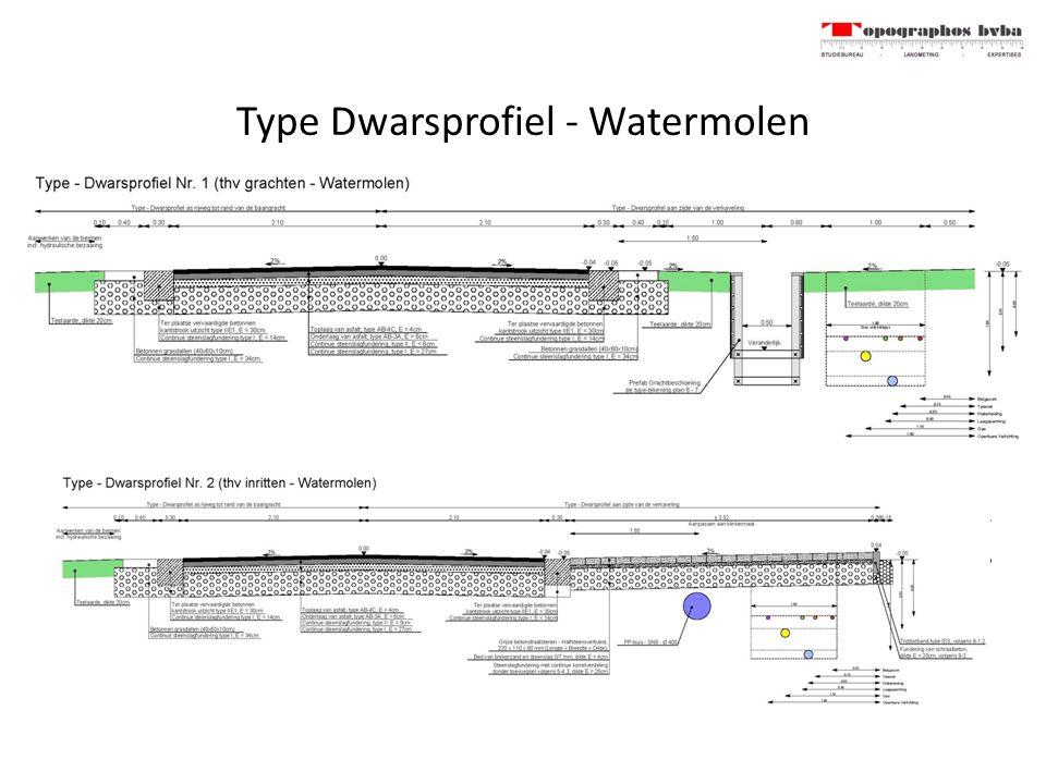 Type Dwarsprofiel - Watermolen