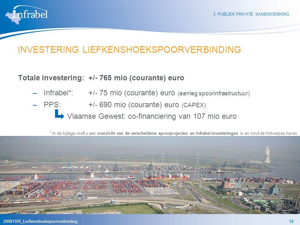 20081105_Liefkenshoekspoorverbinding12 INVESTERING LIEFKENSHOEKSPOORVERBINDING Totale investering: +/- 765 mio (courante) euro –Infrabel*: +/- 75 mio (courante) euro (aanleg spoorinfrastructuur) –PPS: +/- 690 mio (courante) euro (CAPEX) Vlaamse Gewest: co-financiering van 107 mio euro 3.