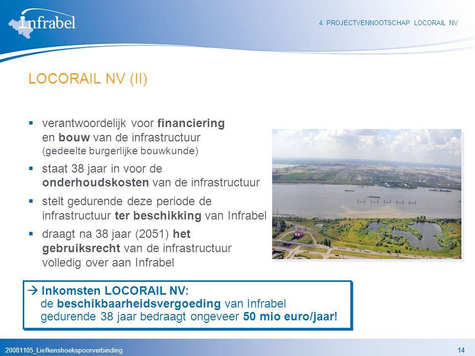 20081105_Liefkenshoekspoorverbinding14  Inkomsten LOCORAIL NV: de beschikbaarheidsvergoeding van Infrabel gedurende 38 jaar bedraagt ongeveer 50 mio euro/jaar.