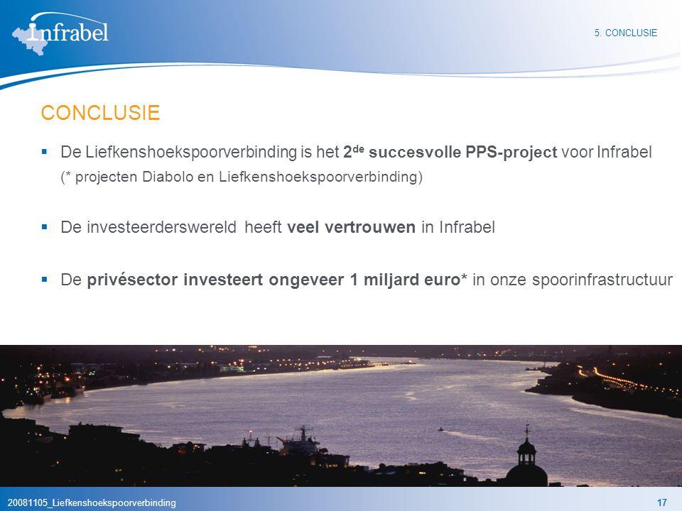 20081105_Liefkenshoekspoorverbinding17 CONCLUSIE  De Liefkenshoekspoorverbinding is het 2 de succesvolle PPS-project voor Infrabel (* projecten Diabolo en Liefkenshoekspoorverbinding)  De investeerderswereld heeft veel vertrouwen in Infrabel  De privésector investeert ongeveer 1 miljard euro* in onze spoorinfrastructuur 5.