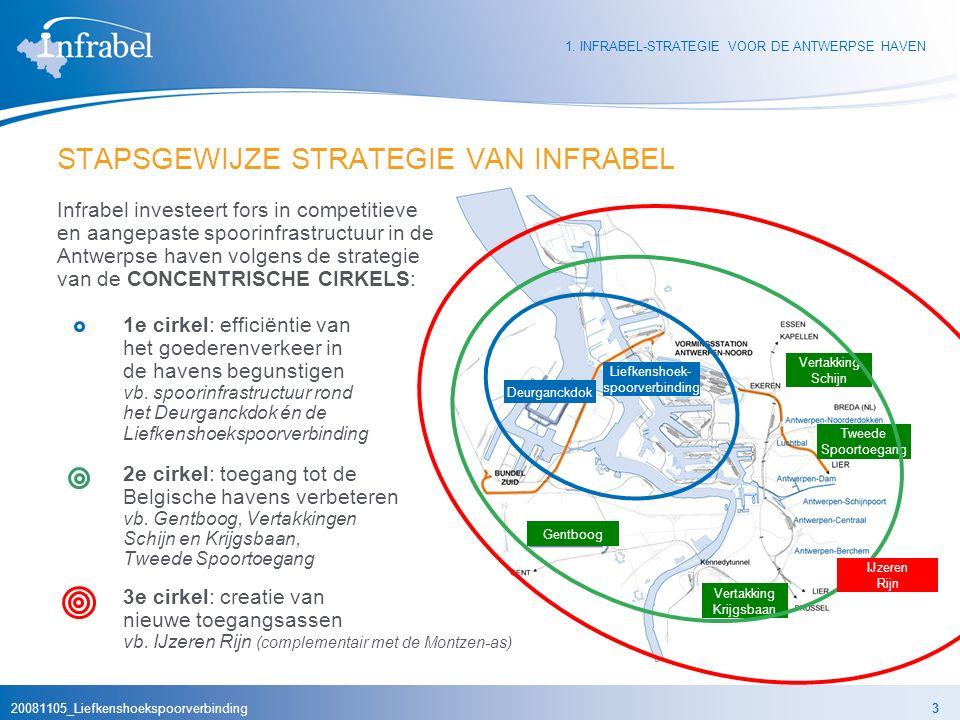 20081105_Liefkenshoekspoorverbinding4 BUNDEL- ZUID BEVEREN- TUNNEL SCHELDE KANAAL- DOK B1-B2 ANTWERPEN- NOORD SITUERING & OMSCHRIJVING  16,2 km lange rechtstreekse spoorverbinding tussen: –Antwerpen-Linkeroever (Waaslandhaven) én –Antwerpen-Rechteroever (rangeerstation Antwerpen-Noord)  Traject: –Bundel-Zuid Beverentunnel Schelde Kanaaldok B1-B2 Antwerpen-Noord 2.