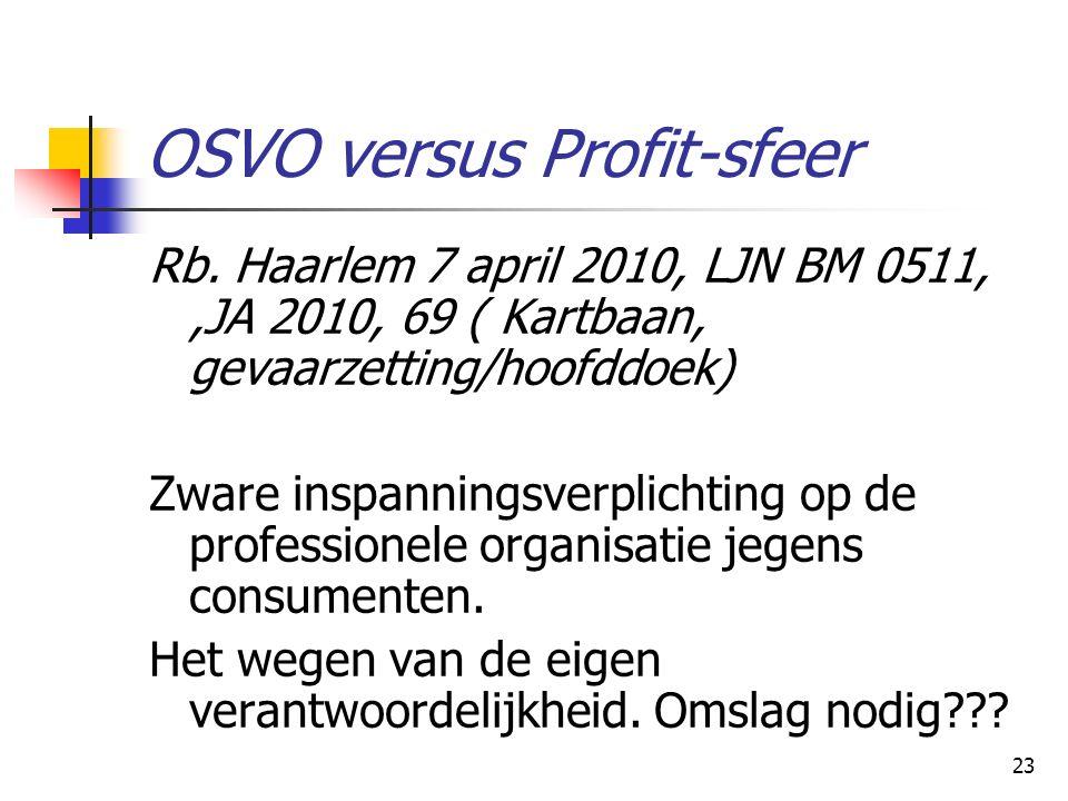 23 OSVO versus Profit-sfeer Rb. Haarlem 7 april 2010, LJN BM 0511,,JA 2010, 69 ( Kartbaan, gevaarzetting/hoofddoek) Zware inspanningsverplichting op d