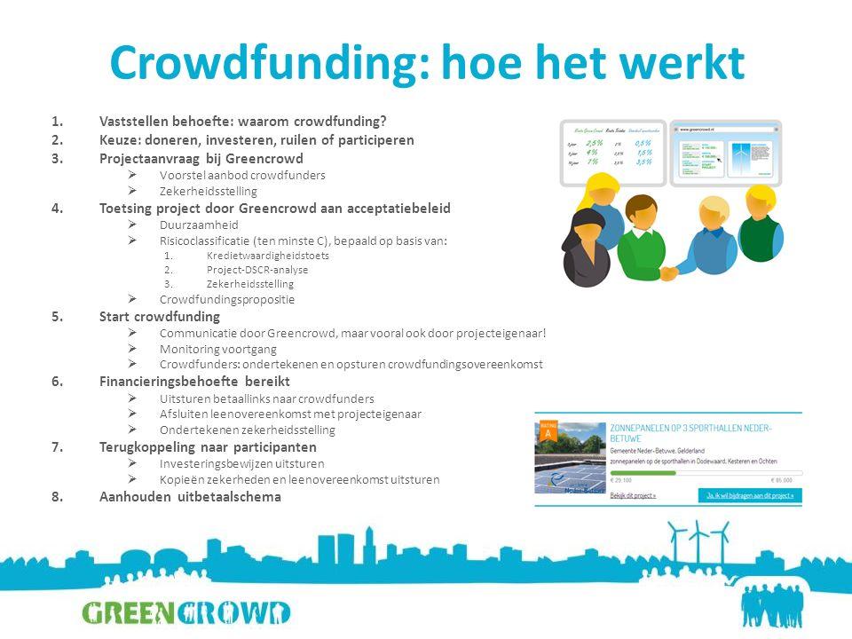 Crowdfunding: hoe het werkt 1.Vaststellen behoefte: waarom crowdfunding.