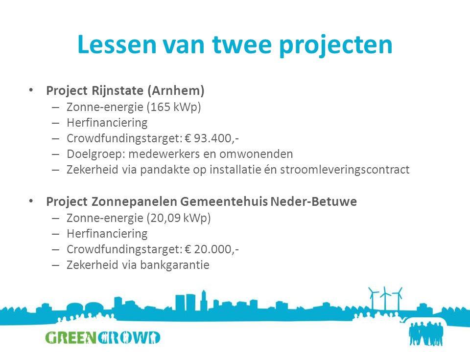 Lessen van twee projecten Project Rijnstate (Arnhem) – Zonne-energie (165 kWp) – Herfinanciering – Crowdfundingstarget: € 93.400,- – Doelgroep: medewerkers en omwonenden – Zekerheid via pandakte op installatie én stroomleveringscontract Project Zonnepanelen Gemeentehuis Neder-Betuwe – Zonne-energie (20,09 kWp) – Herfinanciering – Crowdfundingstarget: € 20.000,- – Zekerheid via bankgarantie
