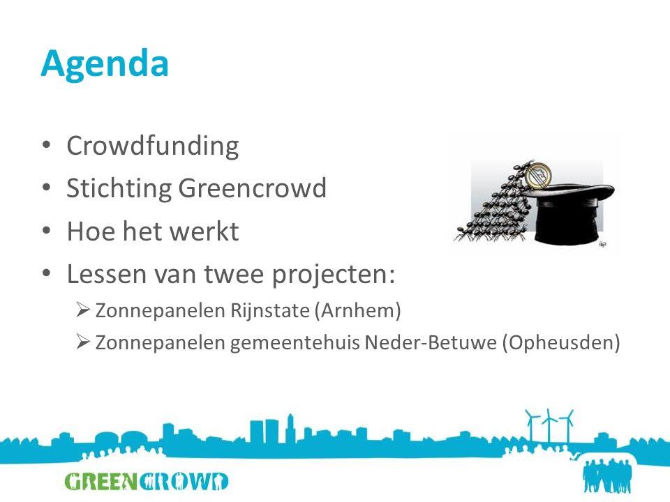 Agenda Crowdfunding Stichting Greencrowd Hoe het werkt Lessen van twee projecten:  Zonnepanelen Rijnstate (Arnhem)  Zonnepanelen gemeentehuis Neder-Betuwe (Opheusden)