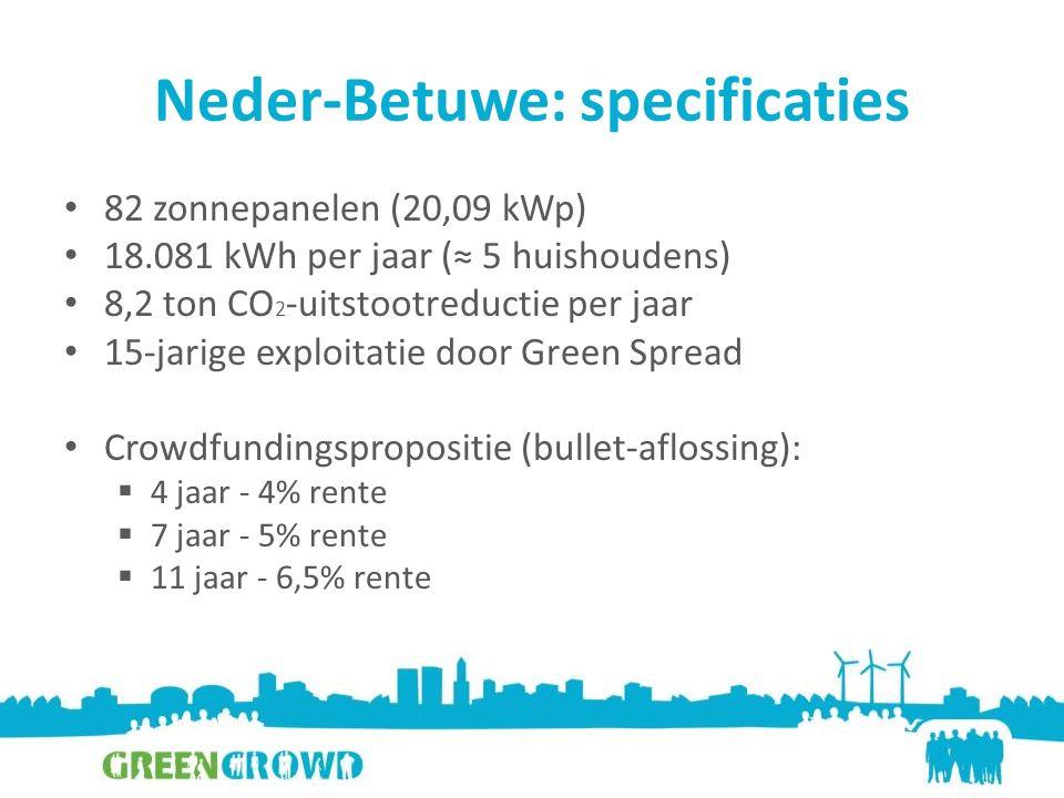 Neder-Betuwe: specificaties 82 zonnepanelen (20,09 kWp) 18.081 kWh per jaar (≈ 5 huishoudens) 8,2 ton CO 2 -uitstootreductie per jaar 15-jarige exploitatie door Green Spread Crowdfundingspropositie (bullet-aflossing):  4 jaar - 4% rente  7 jaar - 5% rente  11 jaar - 6,5% rente