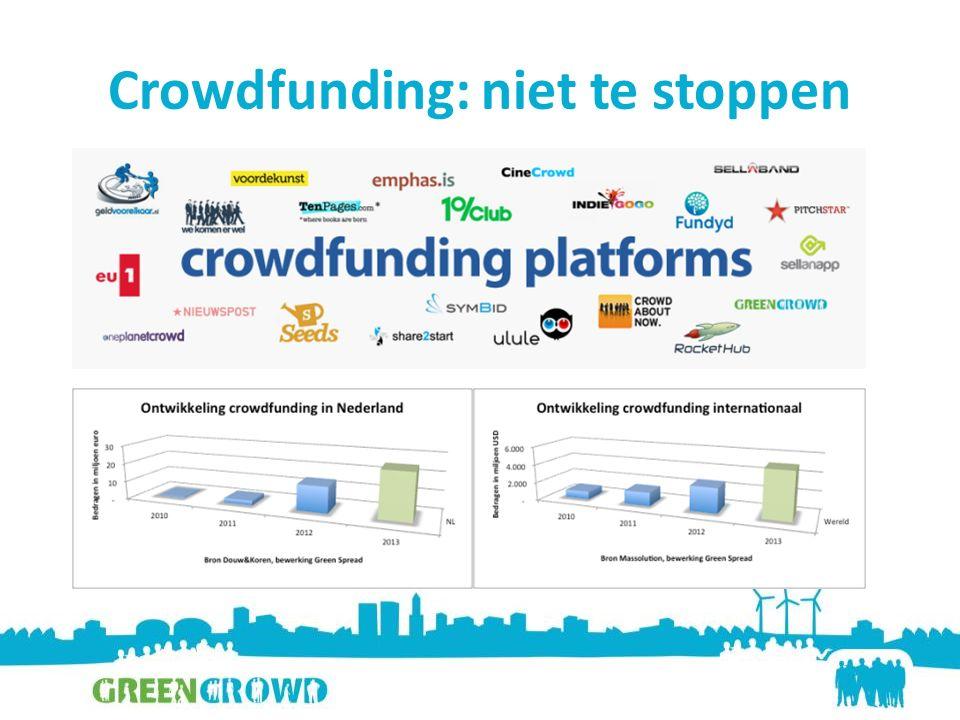 Crowdfunding: niet te stoppen