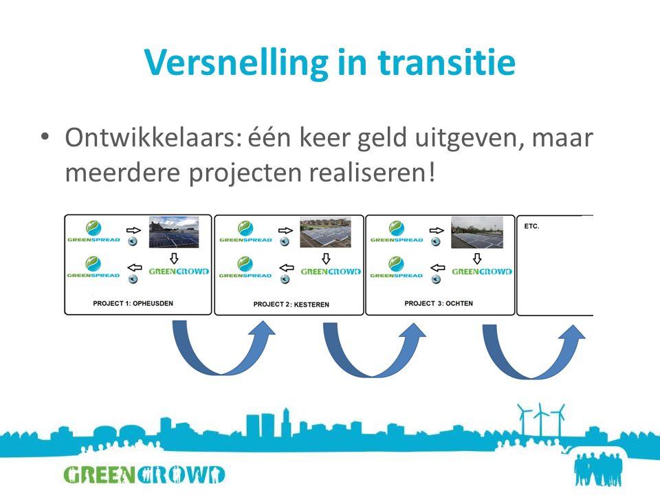 Versnelling in transitie Ontwikkelaars: één keer geld uitgeven, maar meerdere projecten realiseren!