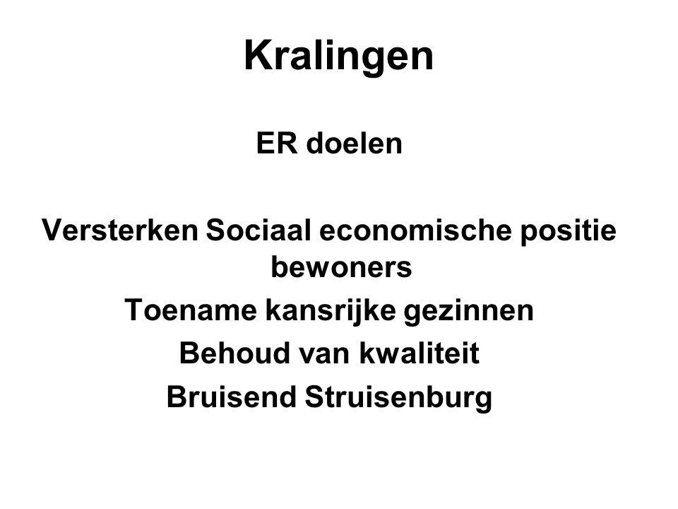 Kralingen ER doelen Versterken Sociaal economische positie bewoners Toename kansrijke gezinnen Behoud van kwaliteit Bruisend Struisenburg