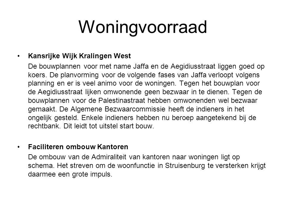 Woningvoorraad Kansrijke Wijk Kralingen West De bouwplannen voor met name Jaffa en de Aegidiusstraat liggen goed op koers. De planvorming voor de volg