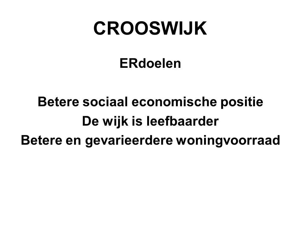 CROOSWIJK ERdoelen Betere sociaal economische positie De wijk is leefbaarder Betere en gevarieerdere woningvoorraad
