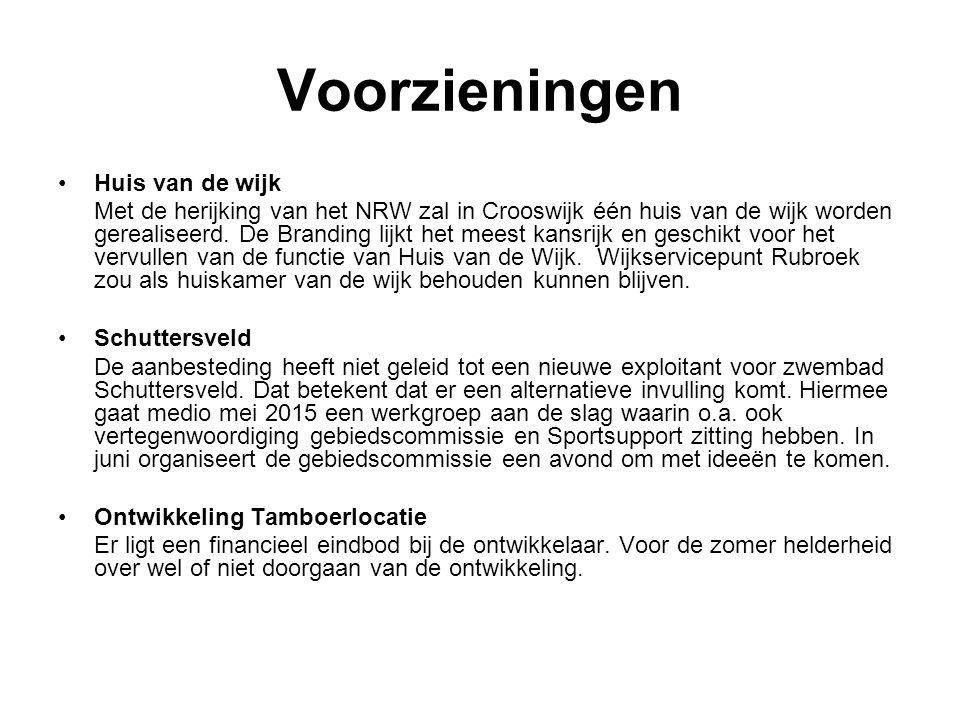 Voorzieningen Huis van de wijk Met de herijking van het NRW zal in Crooswijk één huis van de wijk worden gerealiseerd. De Branding lijkt het meest kan