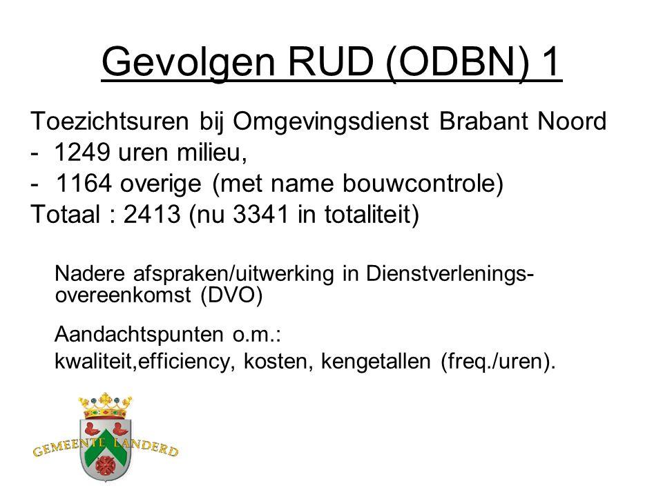 Gevolgen RUD (ODBN) 1 Toezichtsuren bij Omgevingsdienst Brabant Noord - 1249 uren milieu, -1164 overige (met name bouwcontrole) Totaal : 2413 (nu 3341 in totaliteit) Nadere afspraken/uitwerking in Dienstverlenings- overeenkomst (DVO) Aandachtspunten o.m.: kwaliteit,efficiency, kosten, kengetallen (freq./uren).