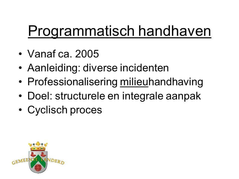 1.Bepalen doelen, prioriteiten, strategieën (beleidsplan); 2.Vertaling in jaarlijks handhavingsprogramma; 3.Uitvoering programma: handhaven.