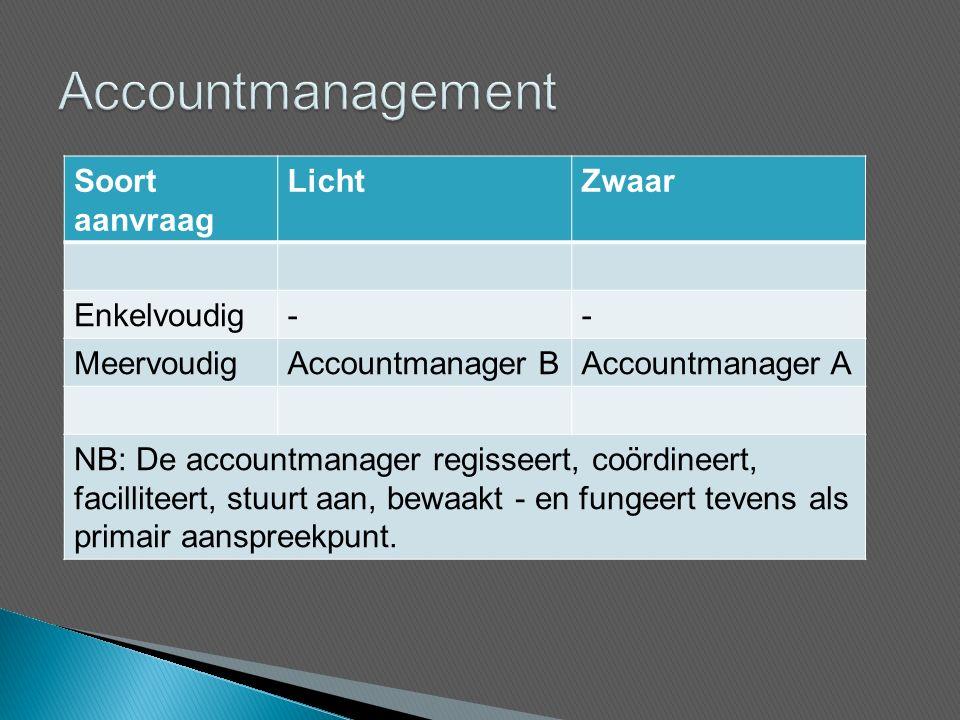 Soort aanvraag LichtZwaar Enkelvoudig-- MeervoudigAccountmanager BAccountmanager A NB: De accountmanager regisseert, coördineert, facilliteert, stuurt aan, bewaakt - en fungeert tevens als primair aanspreekpunt.