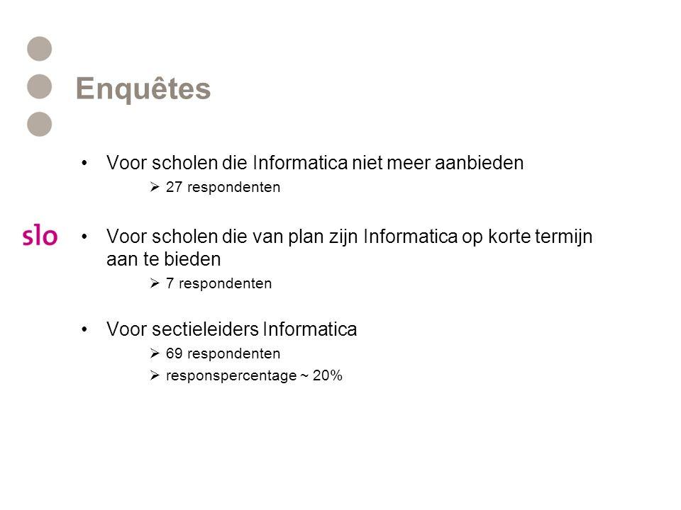 Bedreigingen Onvoldoende instroom van docenten Informatica Informatica wordt als een verzameling modulen aangeboden Inflexibel ICT-beheer op school Strikte naleving 1040-norm Verschil in vakinhoud per school Afname omvang leerlingpopulatie Versnippering vakontwikkelactiviteiten Profielkeuzevak N&T Overlap in vwo- en havocurriculum Instandhouding ICT-voorzieningen te kostbaar voor scholen