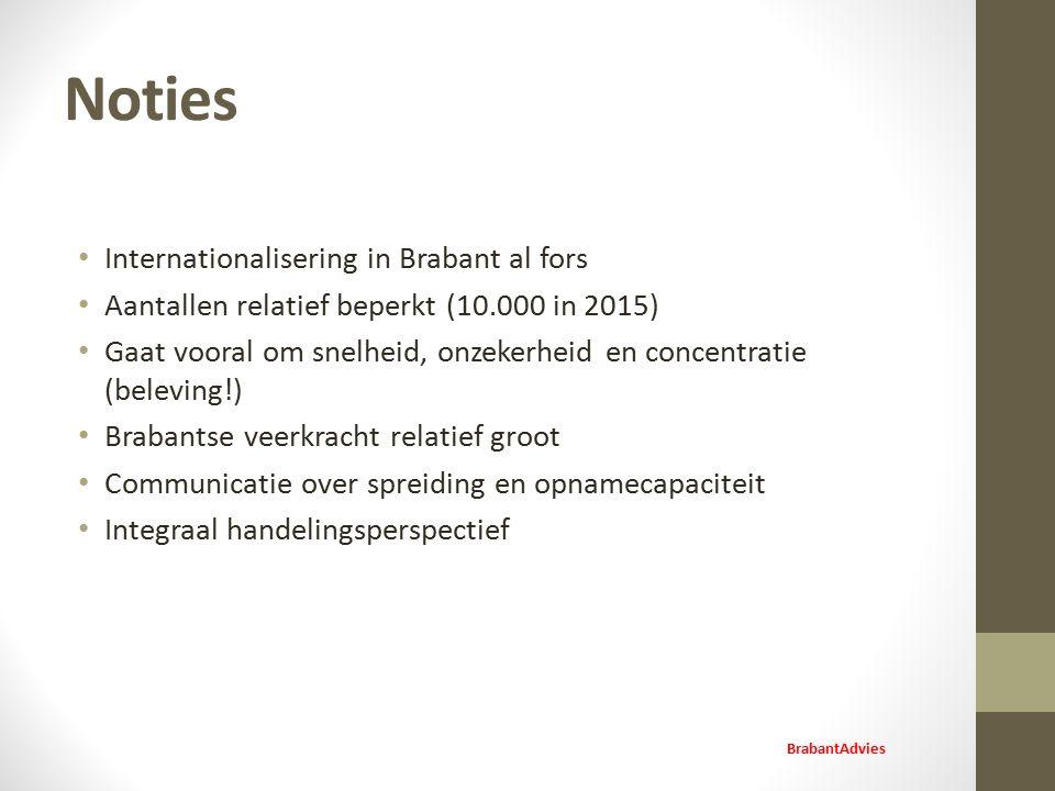 Noties Internationalisering in Brabant al fors Aantallen relatief beperkt (10.000 in 2015) Gaat vooral om snelheid, onzekerheid en concentratie (beleving!) Brabantse veerkracht relatief groot Communicatie over spreiding en opnamecapaciteit Integraal handelingsperspectief BrabantAdvies