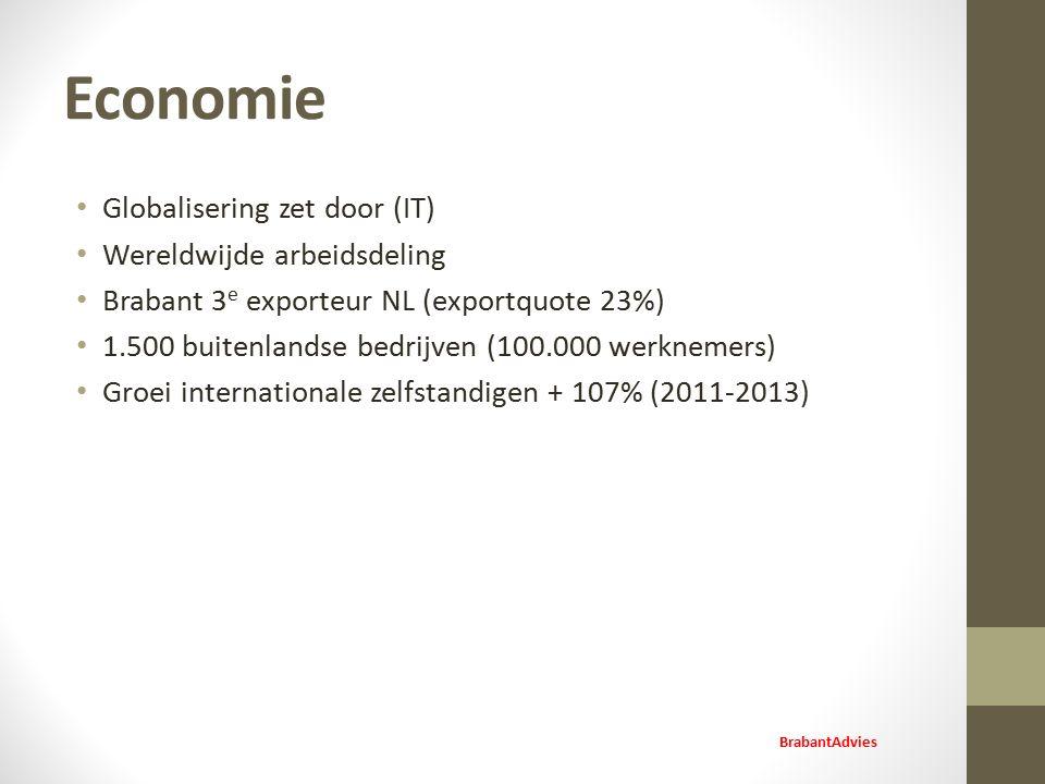 Economie Globalisering zet door (IT) Wereldwijde arbeidsdeling Brabant 3 e exporteur NL (exportquote 23%) 1.500 buitenlandse bedrijven (100.000 werknemers) Groei internationale zelfstandigen + 107% (2011-2013) BrabantAdvies