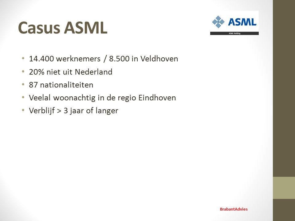 Casus ASML 14.400 werknemers / 8.500 in Veldhoven 20% niet uit Nederland 87 nationaliteiten Veelal woonachtig in de regio Eindhoven Verblijf > 3 jaar of langer BrabantAdvies