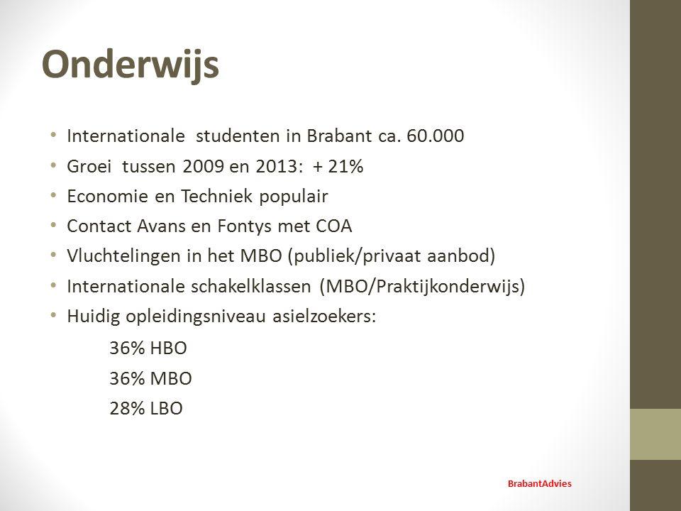 Onderwijs Internationale studenten in Brabant ca.