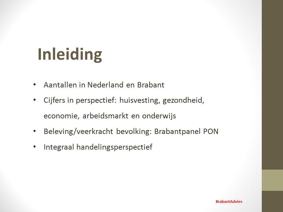 Aantallen in Nederland en Brabant Cijfers in perspectief: huisvesting, gezondheid, economie, arbeidsmarkt en onderwijs Beleving/veerkracht bevolking: Brabantpanel PON Integraal handelingsperspectief Inleiding BrabantAdvies